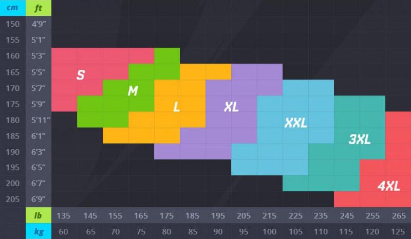 Размерная сетка для продукции FixGear и KaytenSport